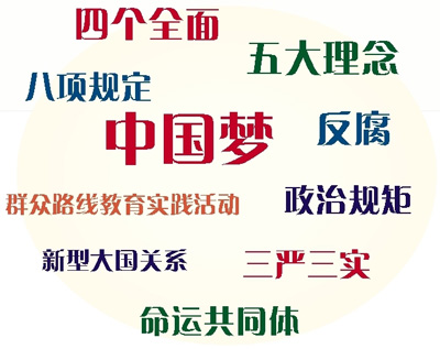 治国理政3年间 习近平的10个关键词习近平治国理政这三年