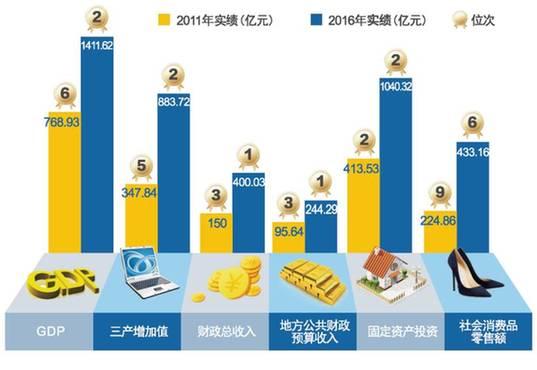 """2012年人均gdp多少_农村低保人均标准五年翻一番养老金迎来""""十三连涨"""""""