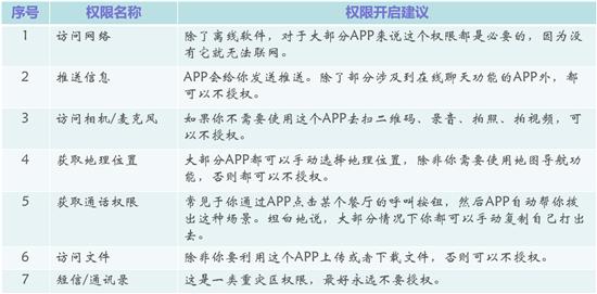 http://www.weixinrensheng.com/kejika/758058.html
